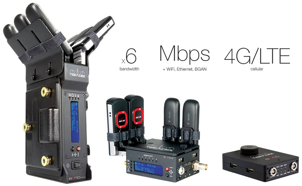 Digitizing World Live HD Streaming with Teradek Bond